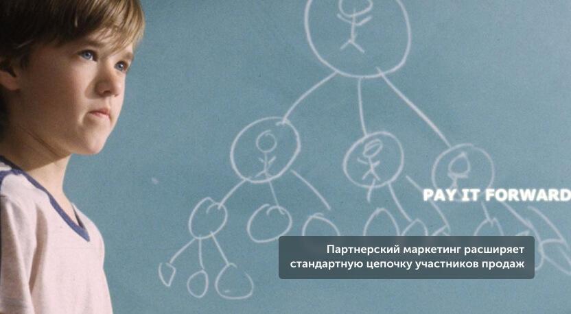 Что такое партнерский маркетинг и как стать партнером?